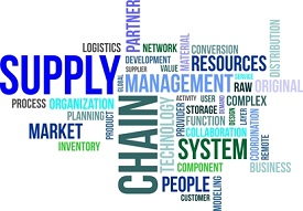 How to develop a Supply Chain Strategy.