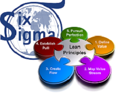 Introduction to Lean Six Sigma (Three-Day) Workshop